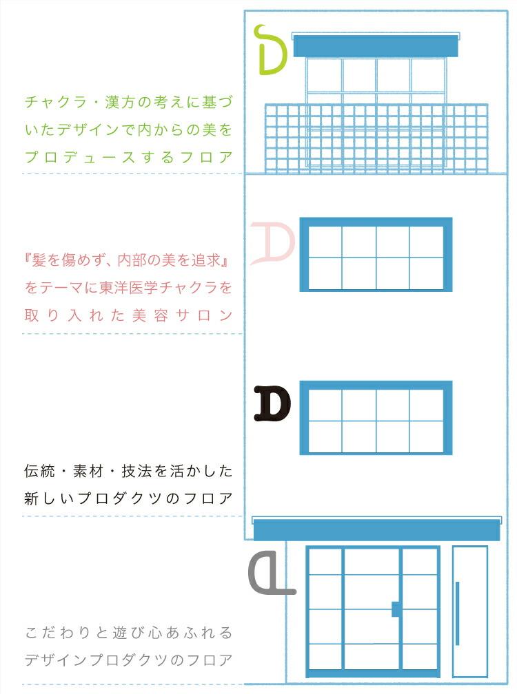 D:CINEMA Floor