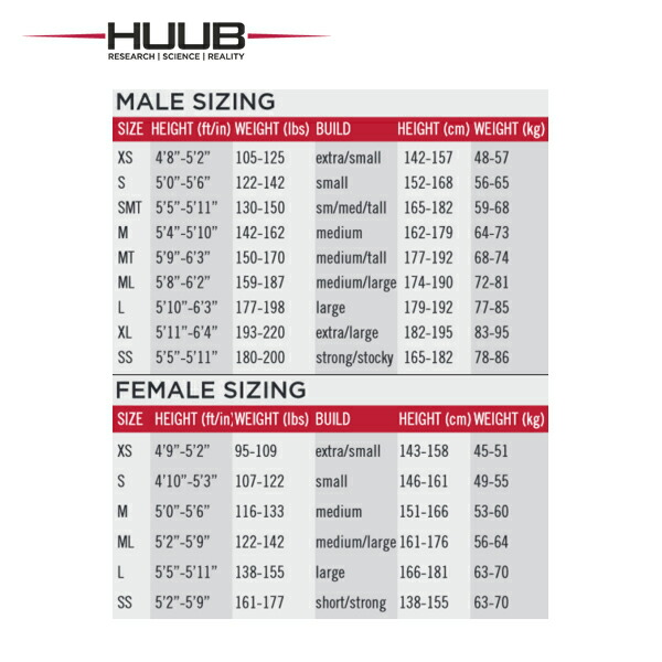 HUUB[フーブ]AEGIS2[イージス2]Sleeveless[スリーブレス]トライアスロン用ウェットスーツ【RCP】YOUNGzone