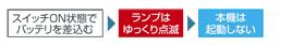 【マキタ】リチウム14,4V充電式ディスクグラインダ《GA400DRF》