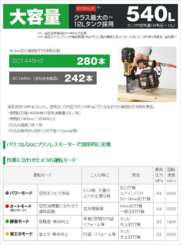 【日立工機】高圧エアコンプレッサ