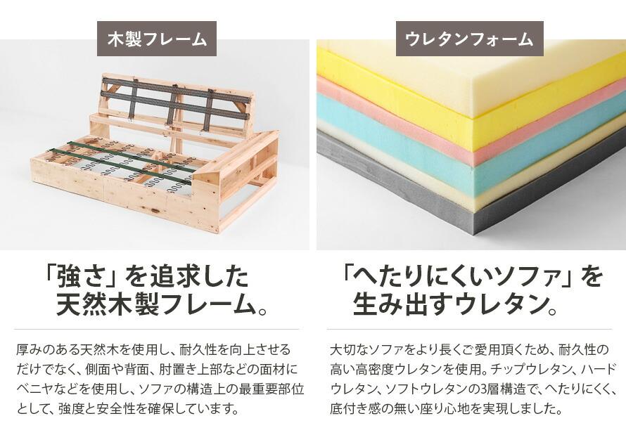 木製フレームウレタンフォーム