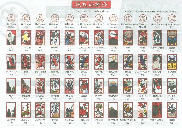 千と千尋の神隠しキャラクター一覧