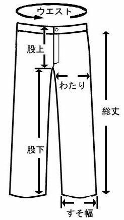 迷彩服 サバイバル ゲーム 戦闘服 ACU BDU