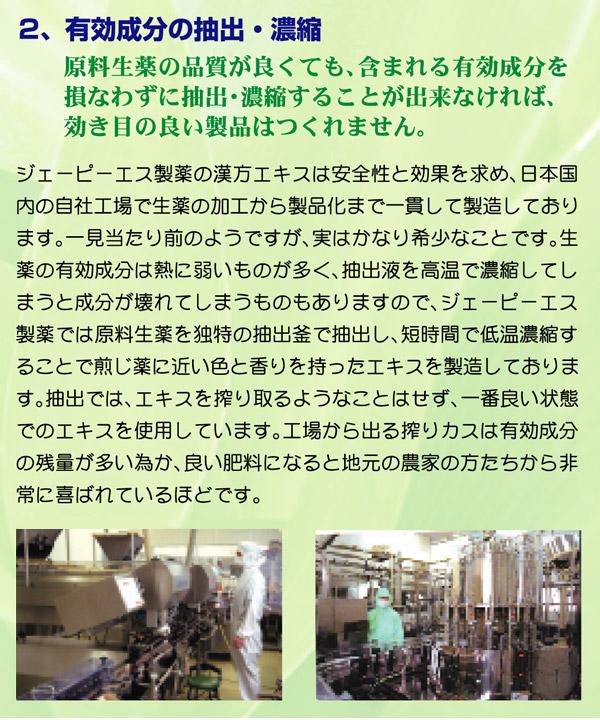 JPS(ジェーピーエス)漢方薬の厳しい品質管理