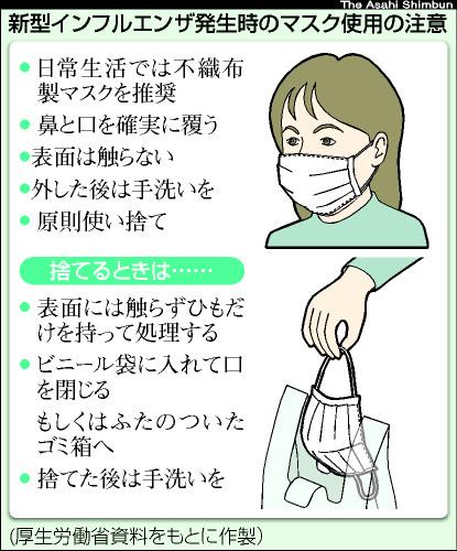 A型H1N1・新型(豚・ブタ)インフルエンザ発生時のマスク使用の注意