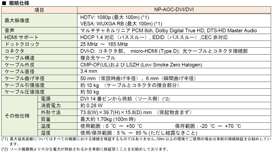 NP-AOC-DVI/DVIxxスペック表