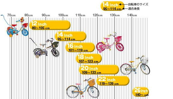 自転車の ルノー 自転車 24インチ : 子供用自転車 > サイズ(インチ ...