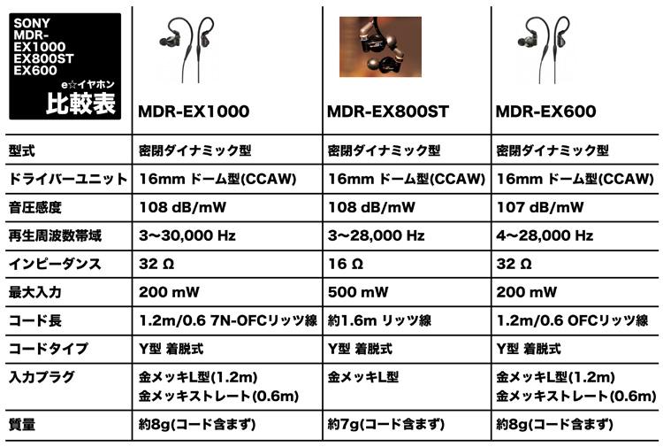 http://image.rakuten.co.jp/e-earphone/cabinet/00749087/img57288038.jpg