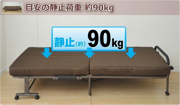 目安の静止荷重 約90kg