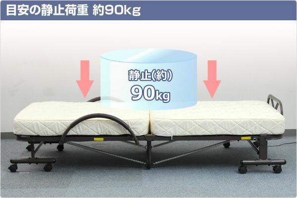 目安の静止荷重約90kg