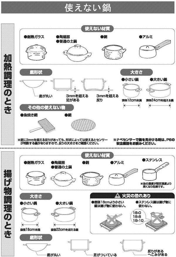 使えない鍋
