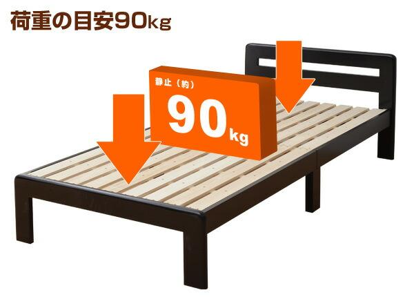 荷重の目安90kg