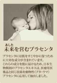 【未来を営むプラセンタ】プラセンタには肌をすこやかに保つために大切な成分が含まれています。これらの成分を肌に届けるため、日本生物製剤のプラセンタエキスは、医療用医薬品と同じ技術を動物性(ブタ・ウマ)プラセンタに応用して抽出しました。