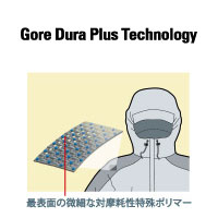 Gore Dura Plus Technology