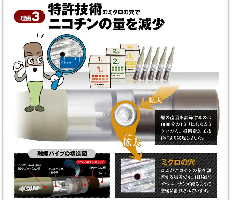 特許技術のミクロの穴で、ニコチンの量を減少