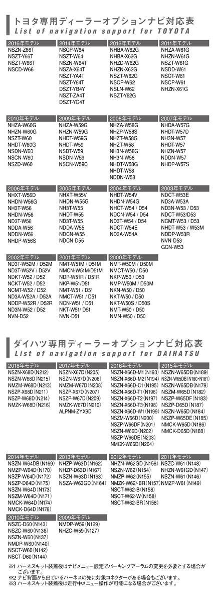 ディーラーオプションナビモデル適合表