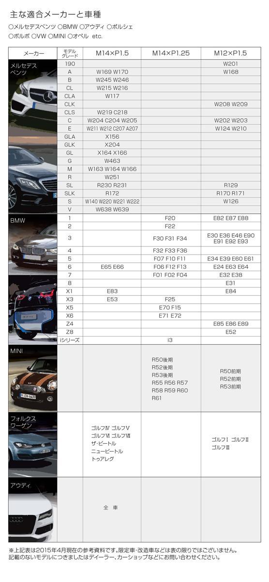ホイールボルトサイズ車種別一覧表