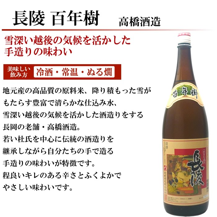 第37弾日本酒セット 長陵百年樹