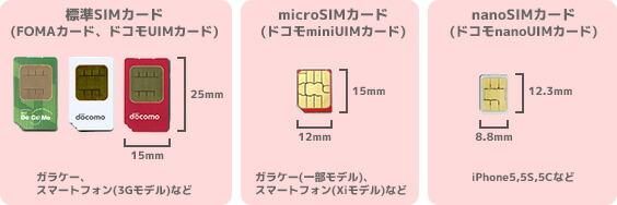 http://image.rakuten.co.jp/eco-return/cabinet/tyuukokeitai/category/docomo-sim.jpg