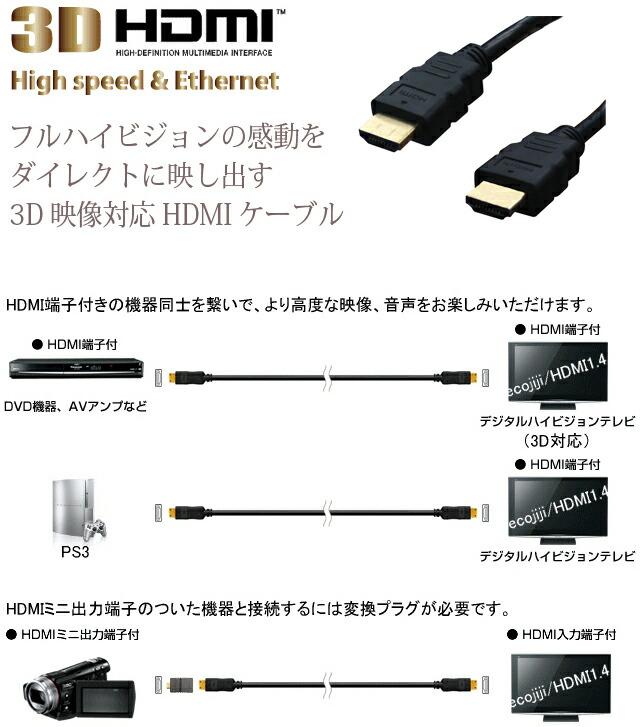 3D映像対応ハイスペックHDMIケーブルです。もちろん、1.3a以前のバージョンにも対応しております。