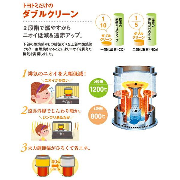 TOYOTOMI〔トヨトミ〕 ポータブル石油ストーブ 反射式RC-D32D 木目(M)