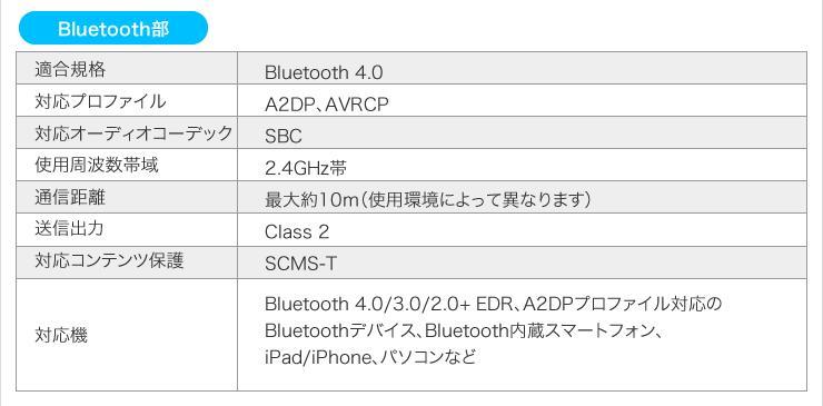 Bluetooth��