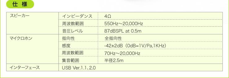 USB�X�s�[�J�[�t�H���̎d�l