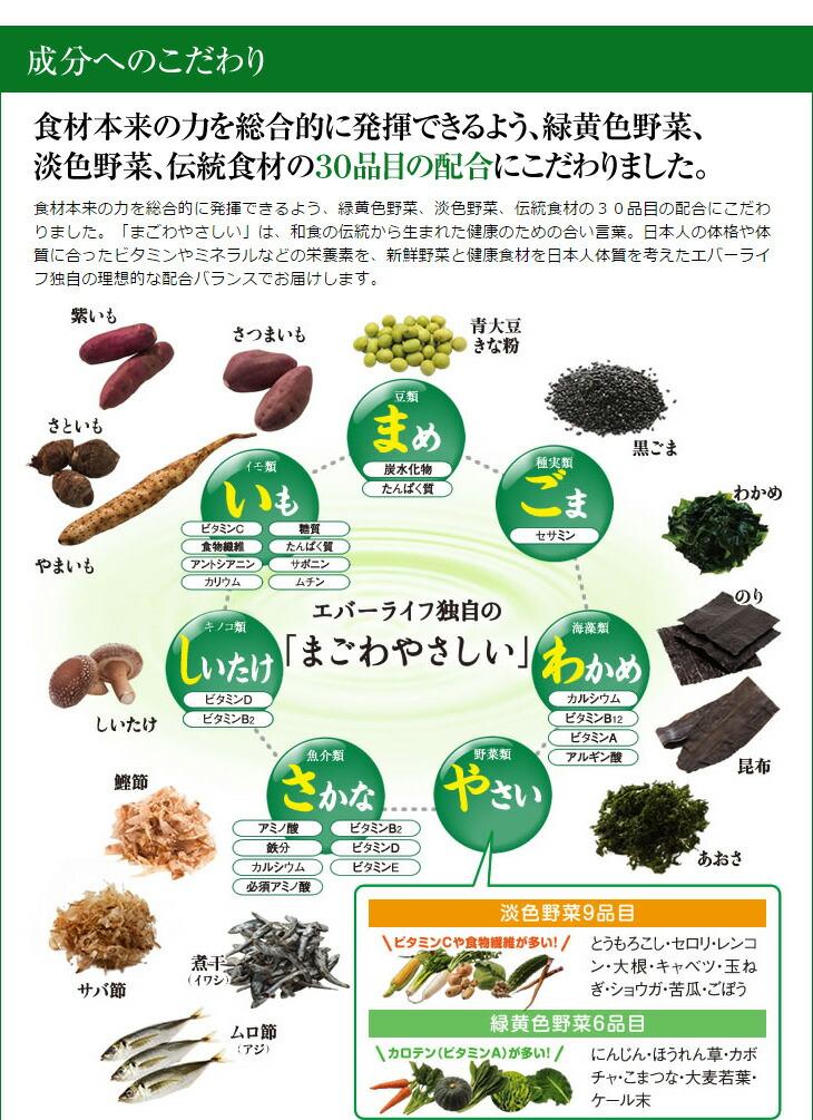 成分へのこだわり 食材本来の力を総合的に発揮できるよう、緑黄色野菜、淡色野菜、伝統食材の30品目の配合にこだわりを。