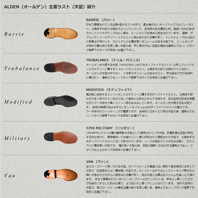 ALDEN/オールデン/木型/Last/ラスト 説明