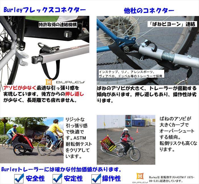 自転車の 自転車 転倒 子供 : ★★★お子さまの安全を第一に ...