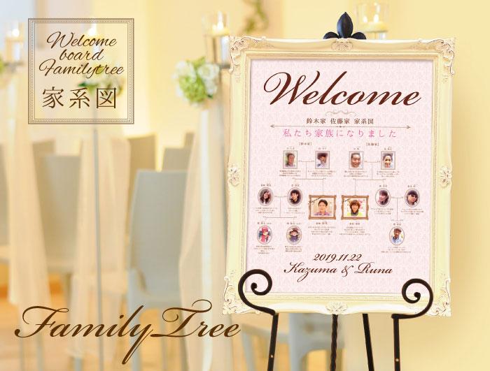 家庭欢迎板图/婚礼家庭树
