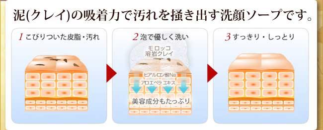 黏土做脸步骤流程