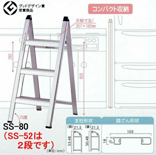 SS52A SS80A