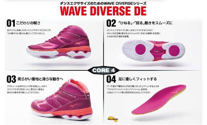 [MIZUNO]ミズノ ウエーブダイバースDE [WAVE DIVERSE DE]【ダンスシューズ】