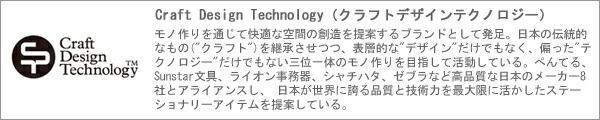 クラフトデザインテクノロジー