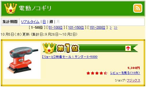 【リョービ】特価セール!サンダーS-5000楽天デイリーランキング入賞