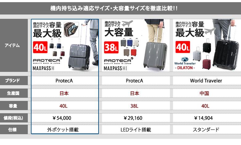 MAXPASS H モデル 比較