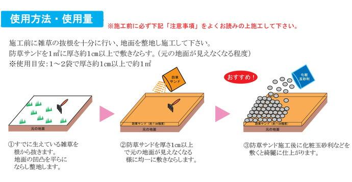 防草サンド使用方法・使用量