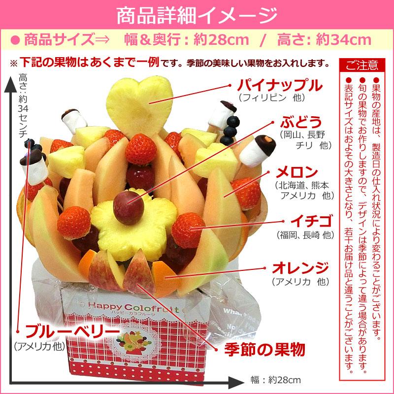ハッピーカラフルーツ 使用果物一覧