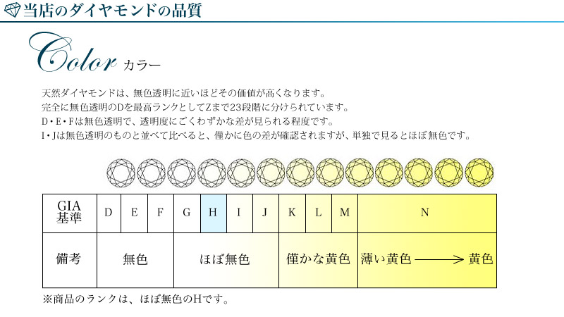 『0.3ct エンゲージリング 10金ホワイトゴールド』(26-2146)-6
