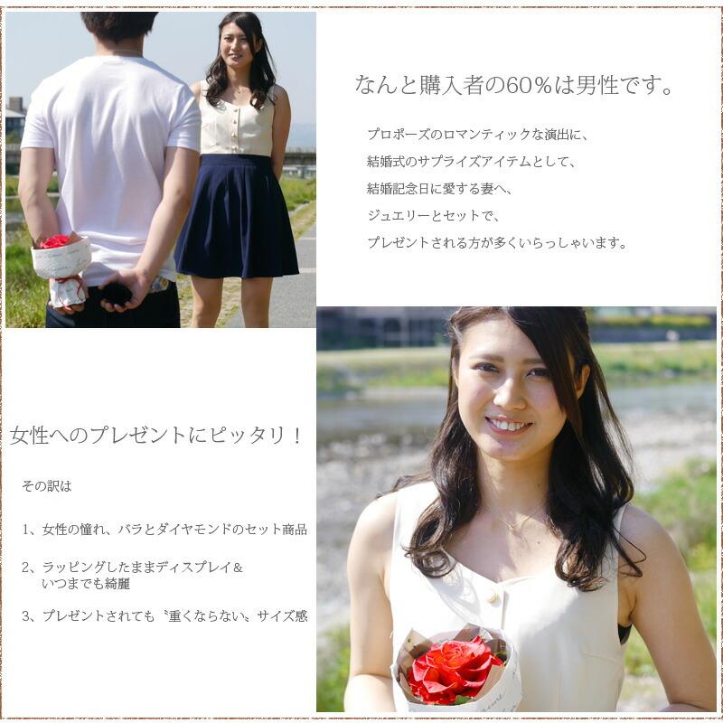 『ジュエリーブーケ×選べるネックレス』-8