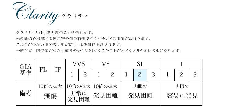 『0.16ct エンゲージリング PT900』(26-0932)-7