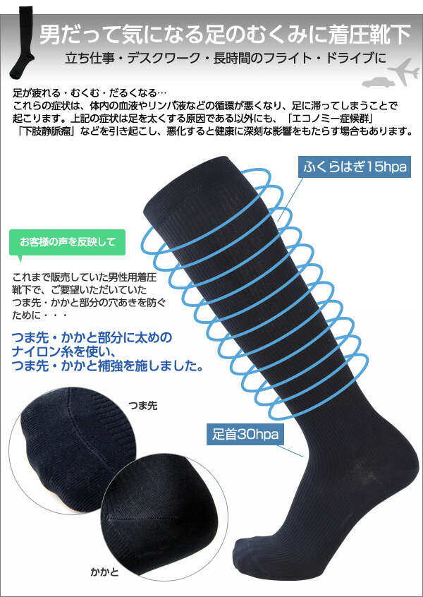 man wears it for the swelling of the foot to be worried about; pressure socks