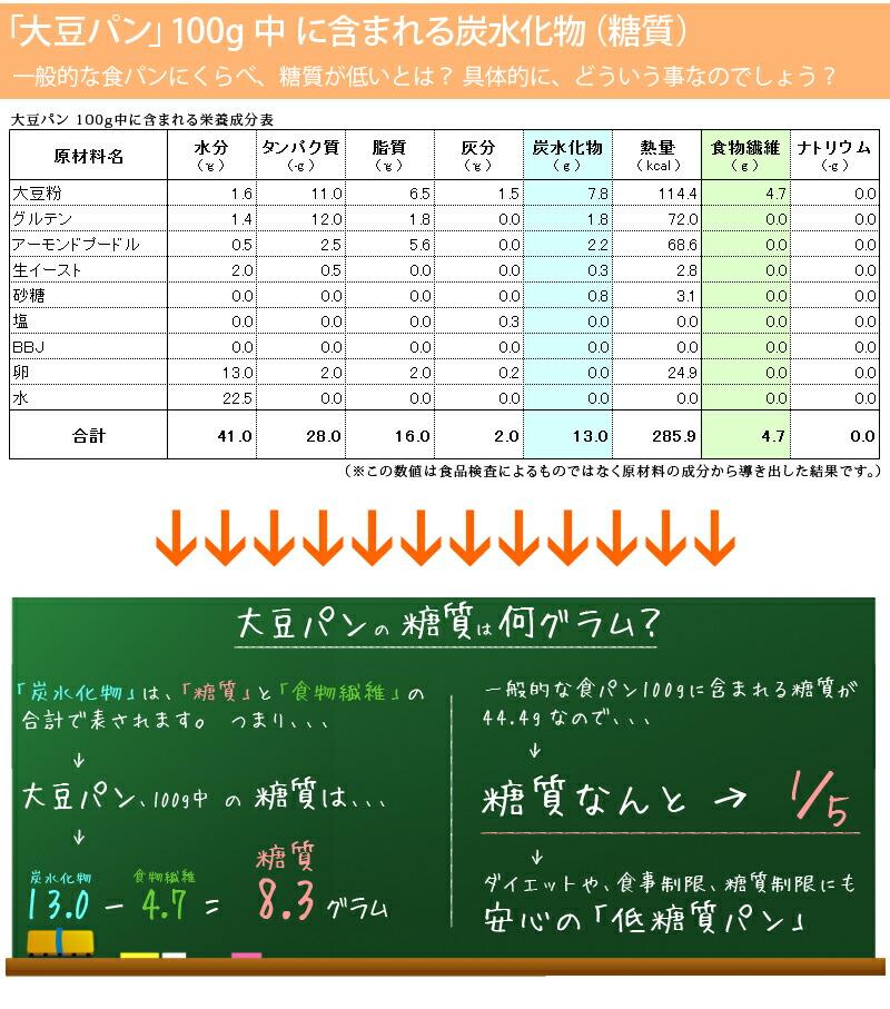 大豆パン 可食部 100g中に含まれる糖質 栄養成分表示