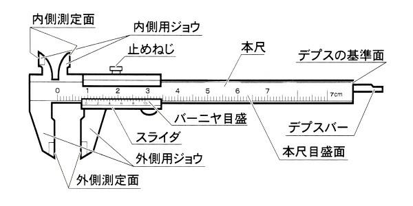 各部の名称 VC-07