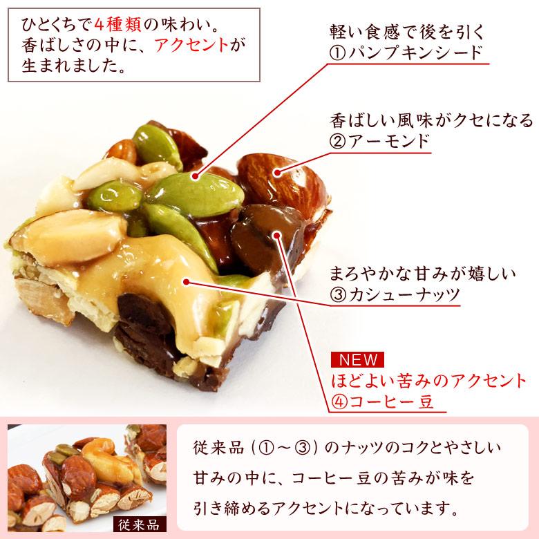 伍魚福の神戸ナッツキャラメリゼコーヒー味とは
