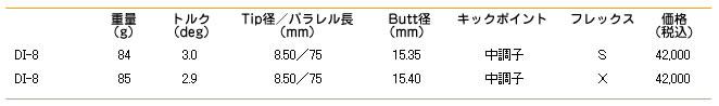 【取寄せ】グラファイトデザインTOURADDI8カーボンシャフト【GRAPHITEDESIGN】