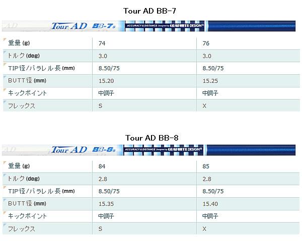 【取寄せ】グラファイトデザイン TOURAD BB-5 BB-6 BB-7 BB-8 カーボンシャフト【GRAPHITE DESIGN】