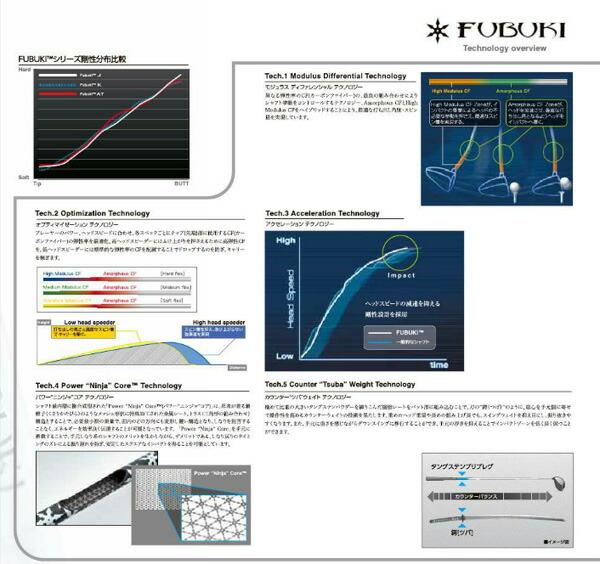 【取り寄せ】三菱レイヨン FUBUKI Kシリーズ シャフト単体販売 カーボンシャフト 【MITSUBISHI RAYON SHAFT】
