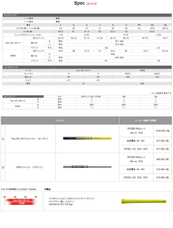 【特注品 送料無料】ブリヂストン メンズ JGR フォージドアイアン 4I単品 XP95シャフト (スチール) [BRIDGESTONE GOLF]